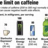 Cafeina – Ce este? Cum ne afecteaza?